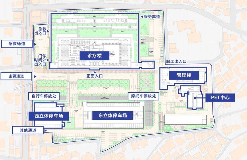 建筑物布局图